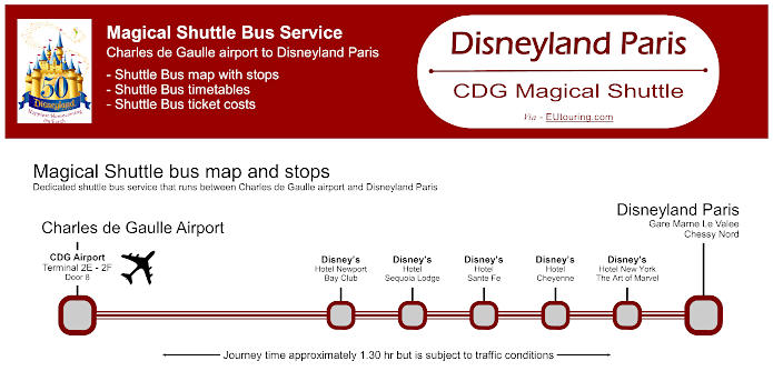Magical Shuttle Bus CDG To Disneyland Paris