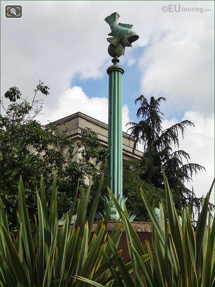 CineAqua Fish Emblem On Its Pole