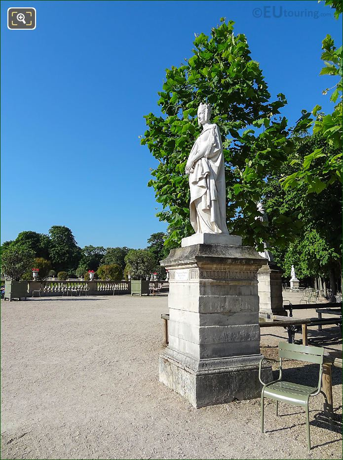 South View From North End Jardin Du Luxembourg Western Terrace