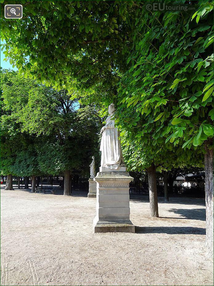 South Promenade Of Western Terrace In Jardin Du Luxembourg