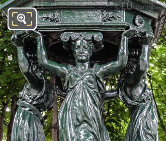 Female Statues On Wallace Fountain