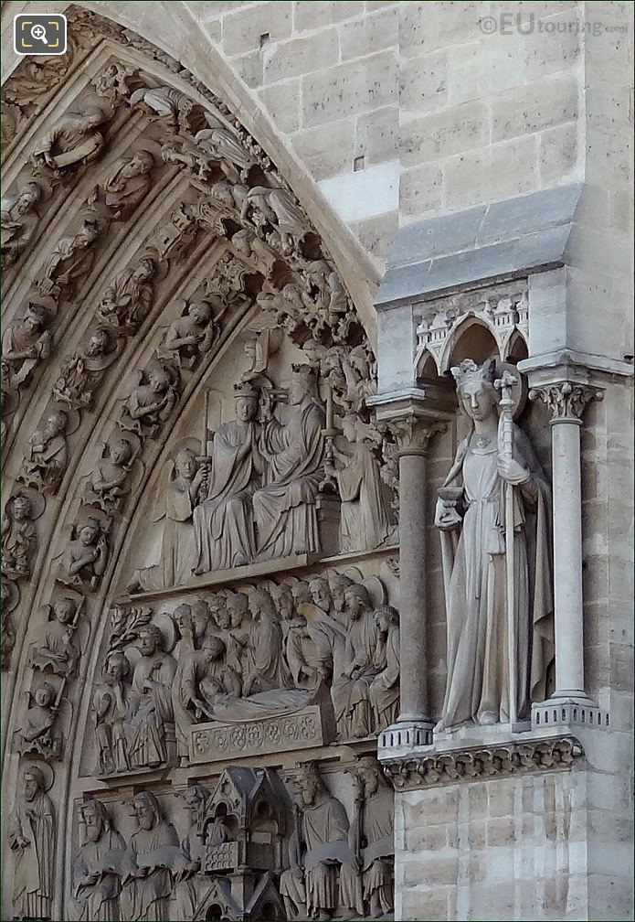 Notre Dame Doorway Stone Carvings