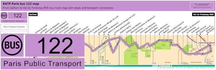 Paris Bus Line 122 Map With Stops