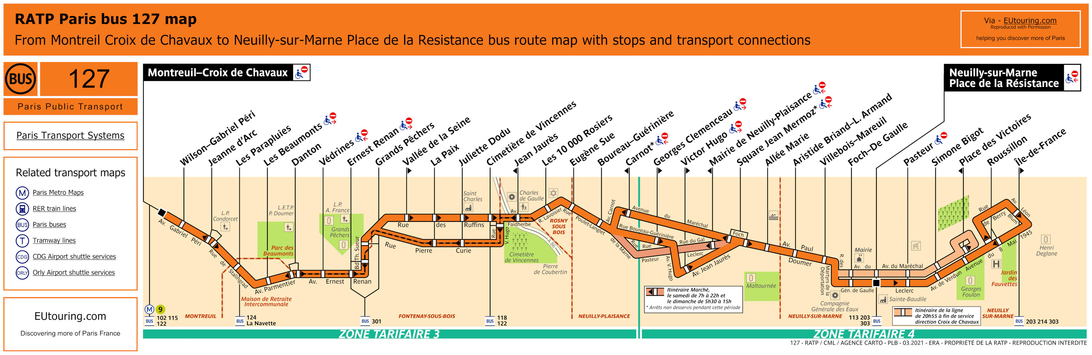 ratp route maps for paris bus lines 120 through to 129