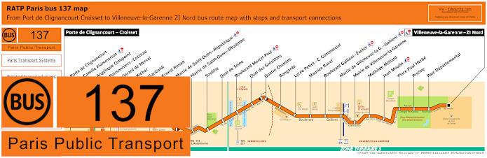 Paris Bus Line 137 Map With Stops