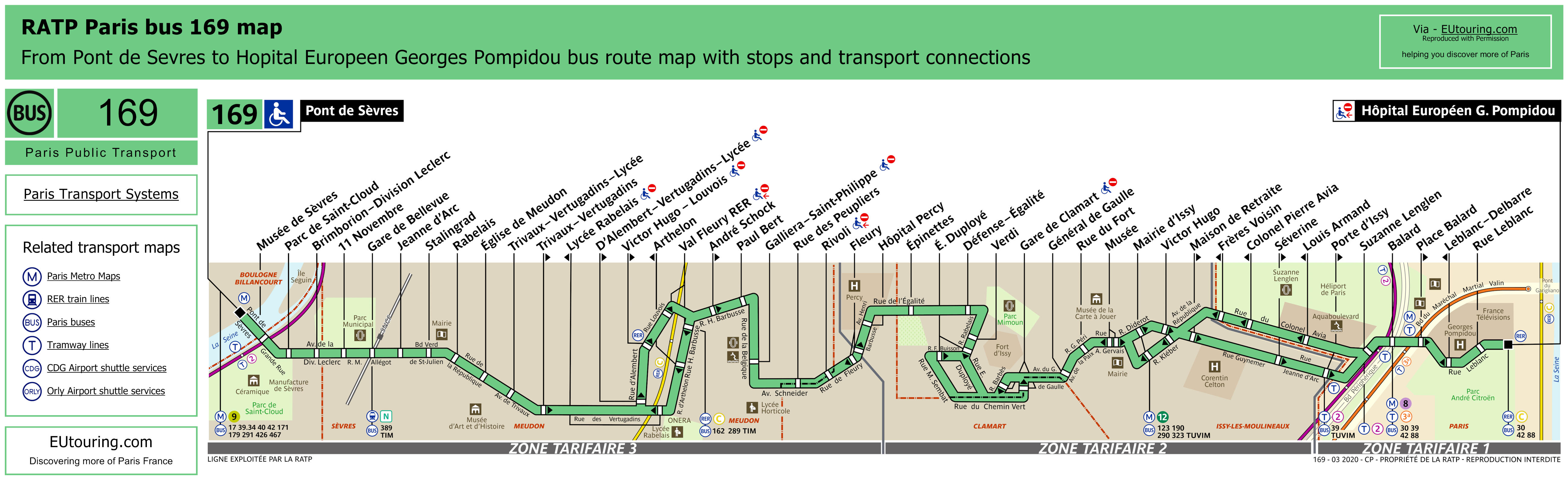 RATP route maps for Paris bus lines 160 through to 169 on