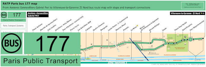 Paris Bus Line 177 Map With Stops