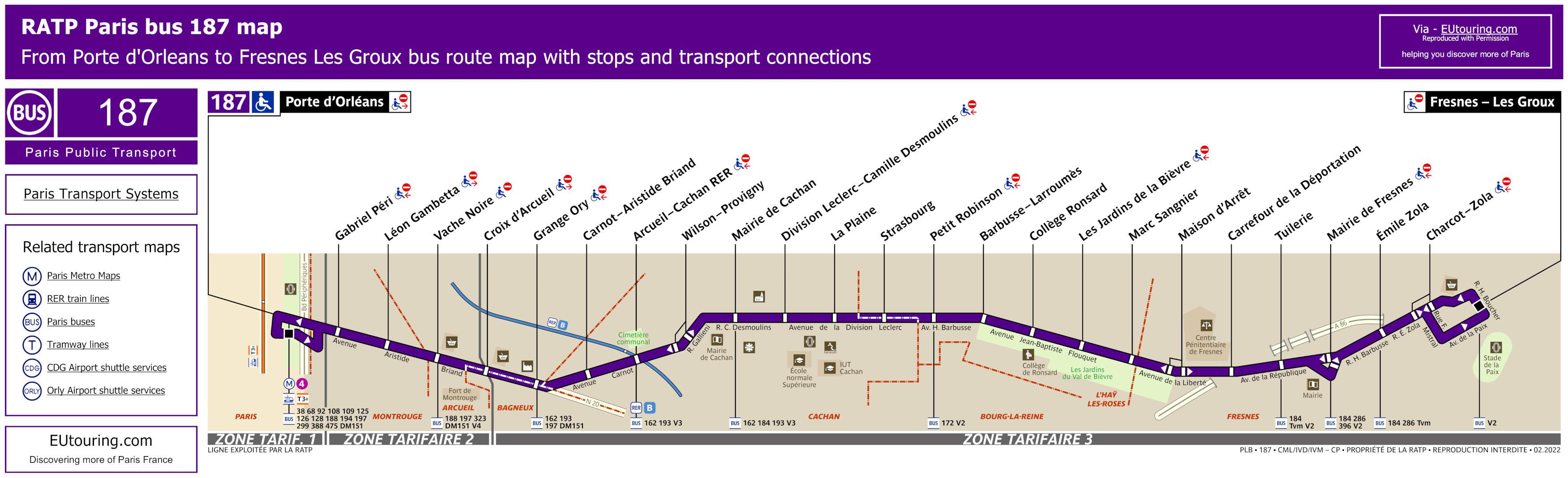RATP bus maps, timetables for Paris bus lines 180 to 189