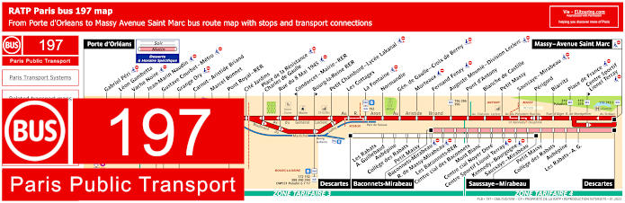 Paris Bus Line 197 Map With Stops