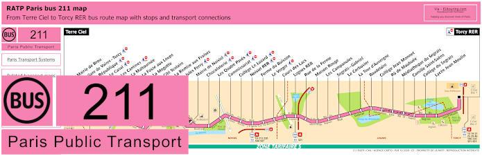 Paris Bus Line 211 Map With Stops