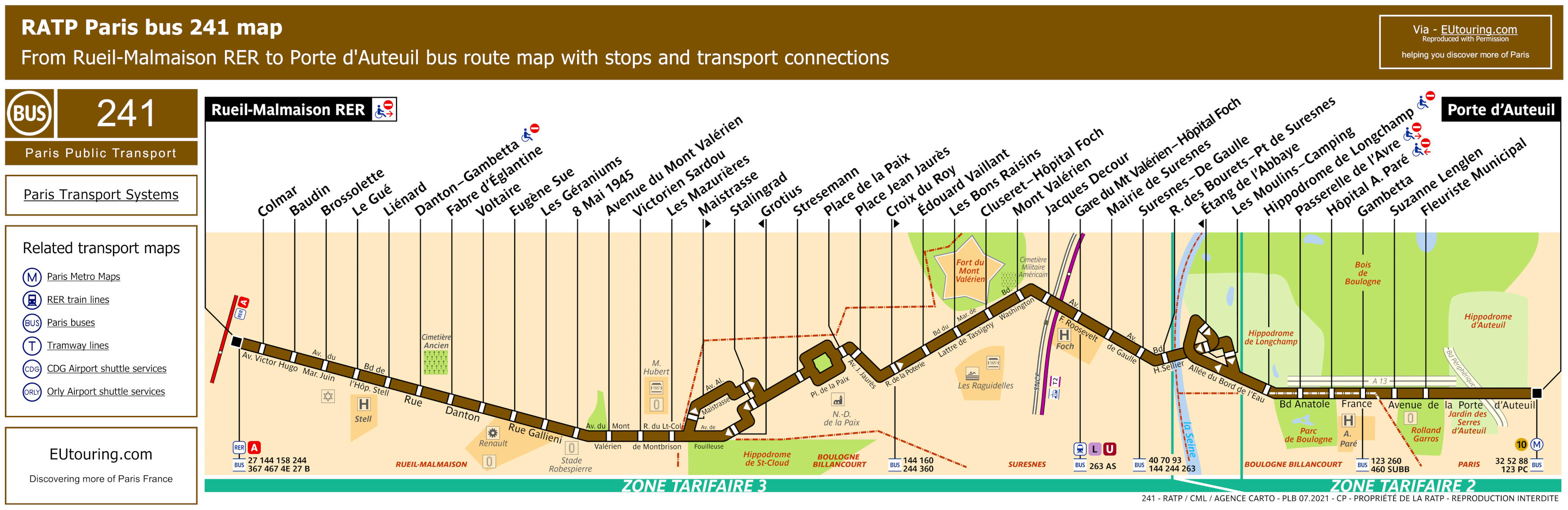 ratp route maps for lines 240 through to 249