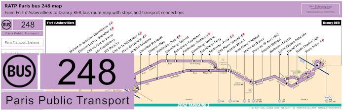 Paris Bus Line 248 Map With Stops