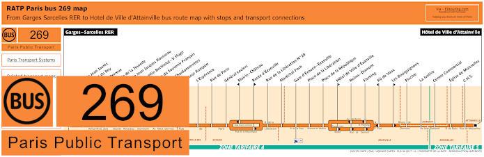 Paris Bus Line 269 Map With Stops