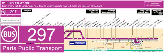 Paris Bus Line 297 Map With Stops