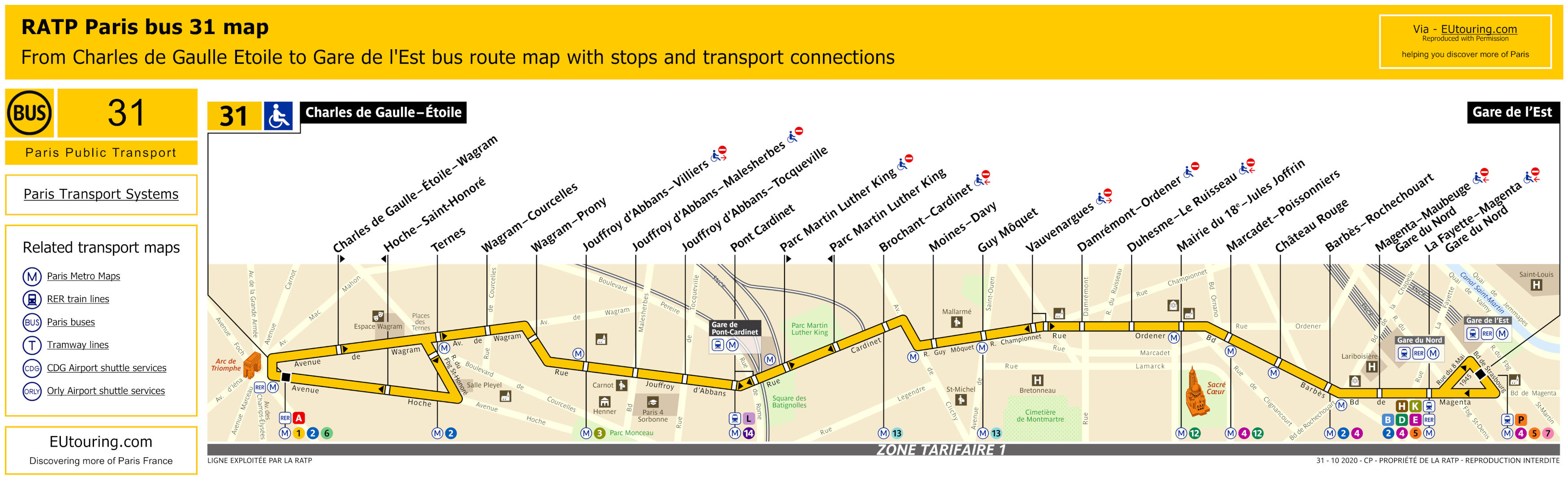RATP route maps for Paris bus lines 30 through to 39