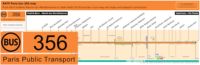 Paris Bus Line 356 Map With Stops