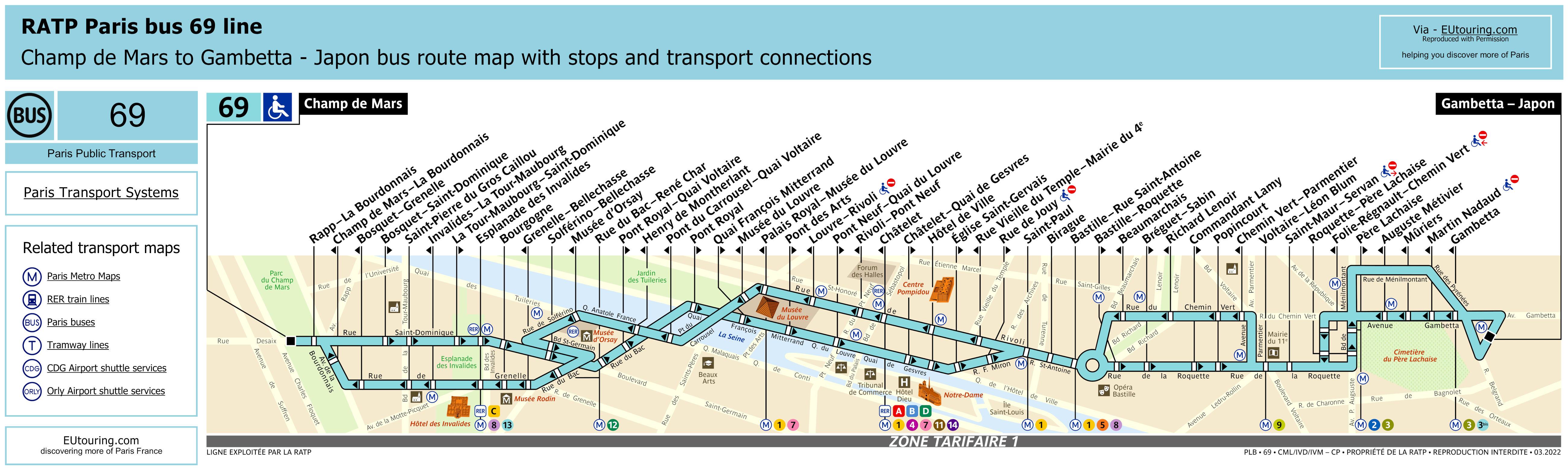 Ratp Route Maps For Paris Bus Lines 60 Through To 69