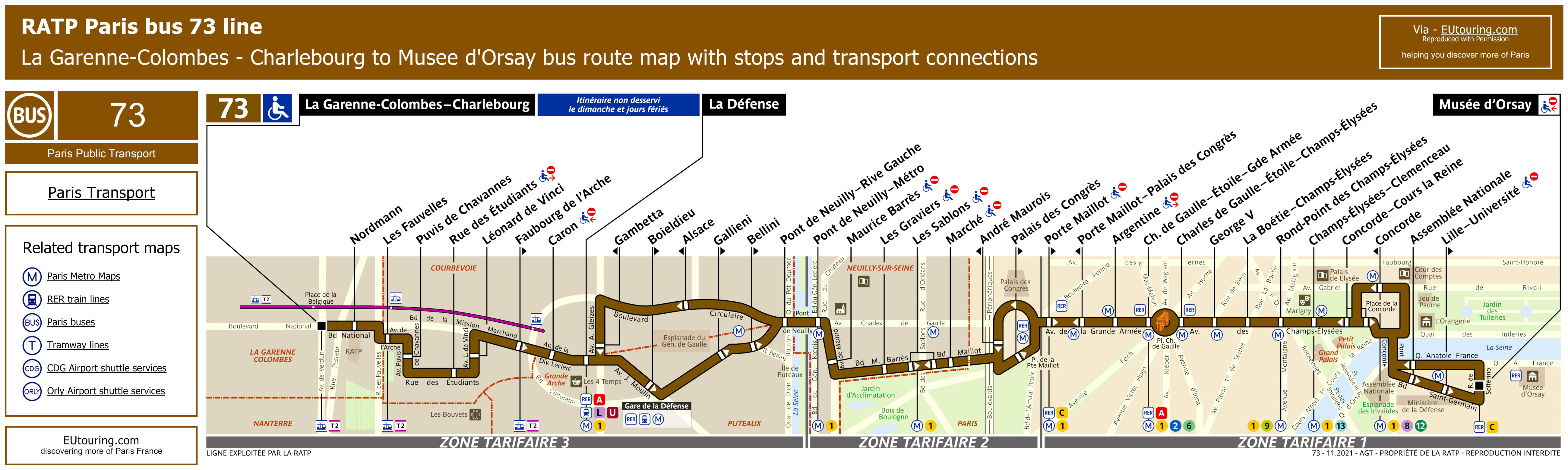 Ratp Route Maps For Paris Bus Lines 70 Through To 79