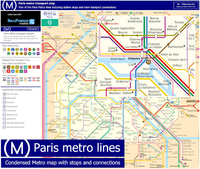 Paris Metro Map Condensed