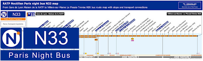 Paris Night Bus Map N33 With Stops