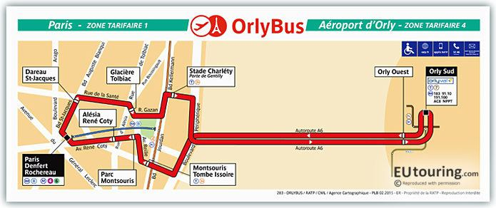 RER And OrlyBus For Orly Airport