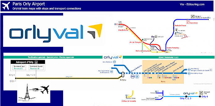 RER And OrlyVal For Orly Airport