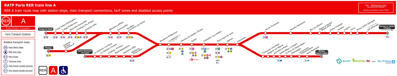 SNCF and RATP RER Train Maps for Paris and Ile de France
