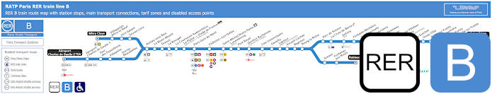 Map Of Paris RER B Line Branches