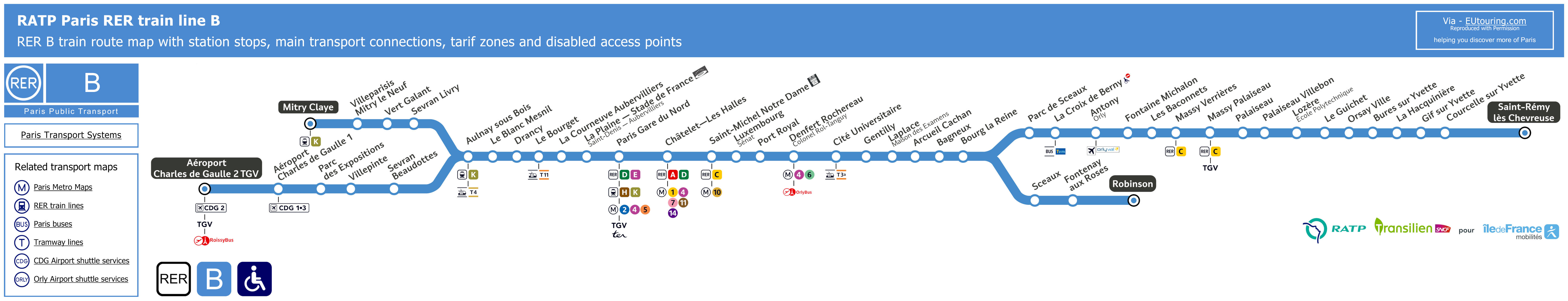 Sncf And Ratp Rer Train Maps For Paris And Ile De France