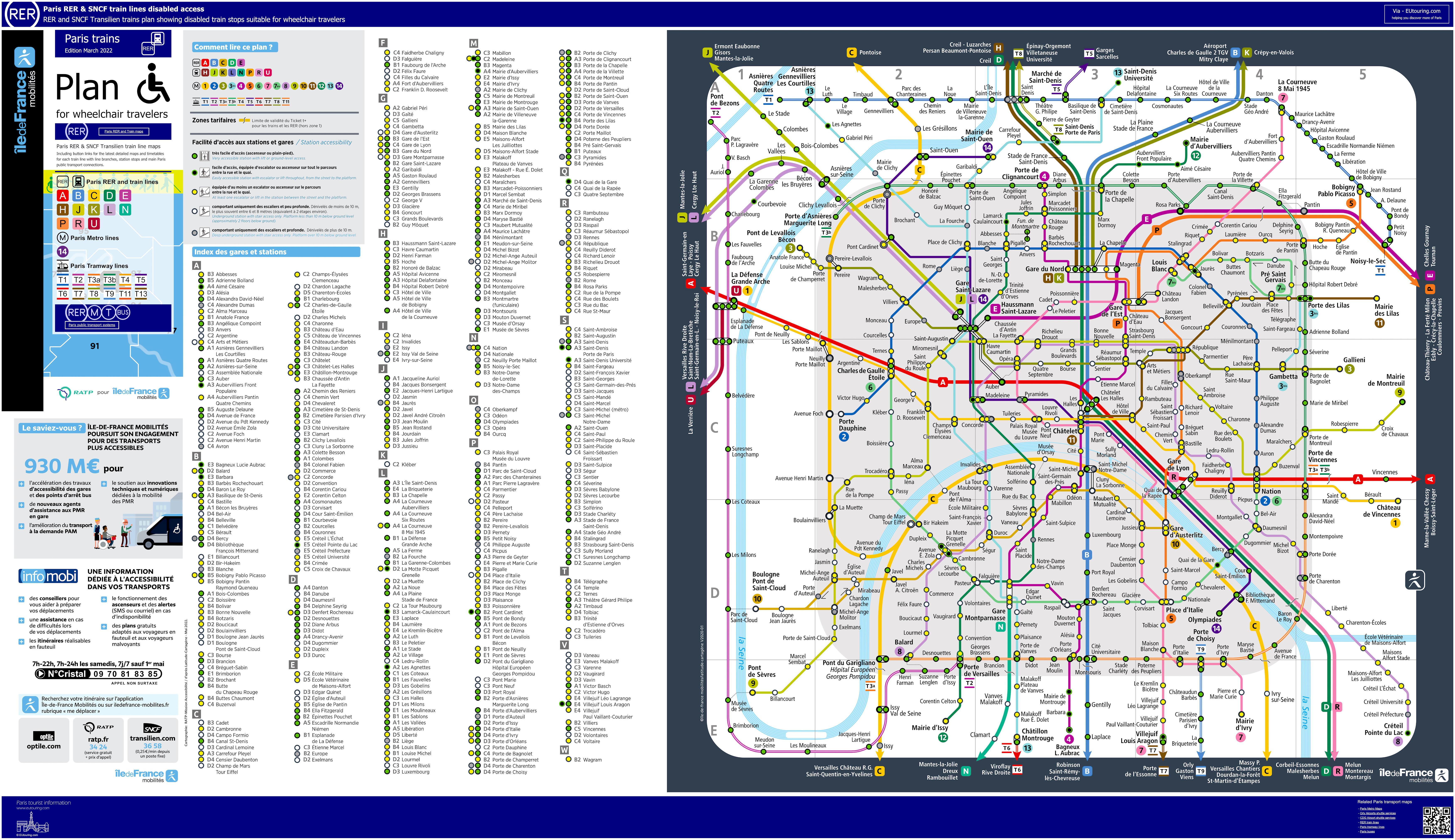 SNCF Transilien and RATP RER Train maps for Paris Ile de