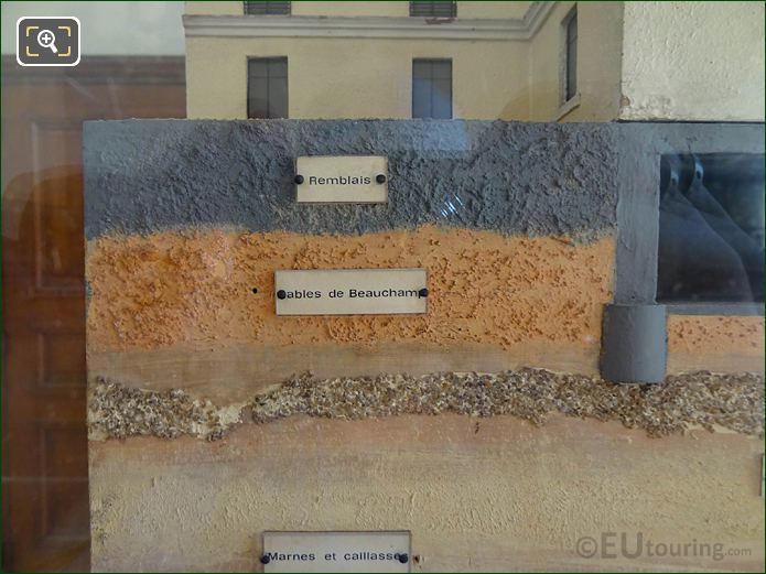 Model Of Paris City Sub Soils