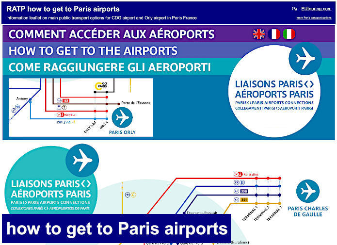 RATP Paris Airport Connection Leaflet
