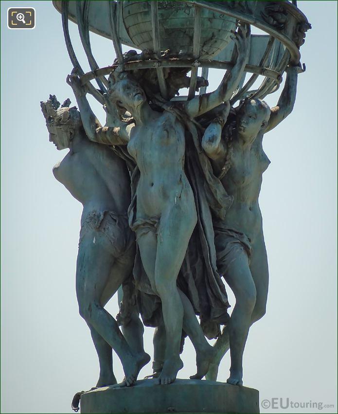 Female Statues Holding Celestial Globe