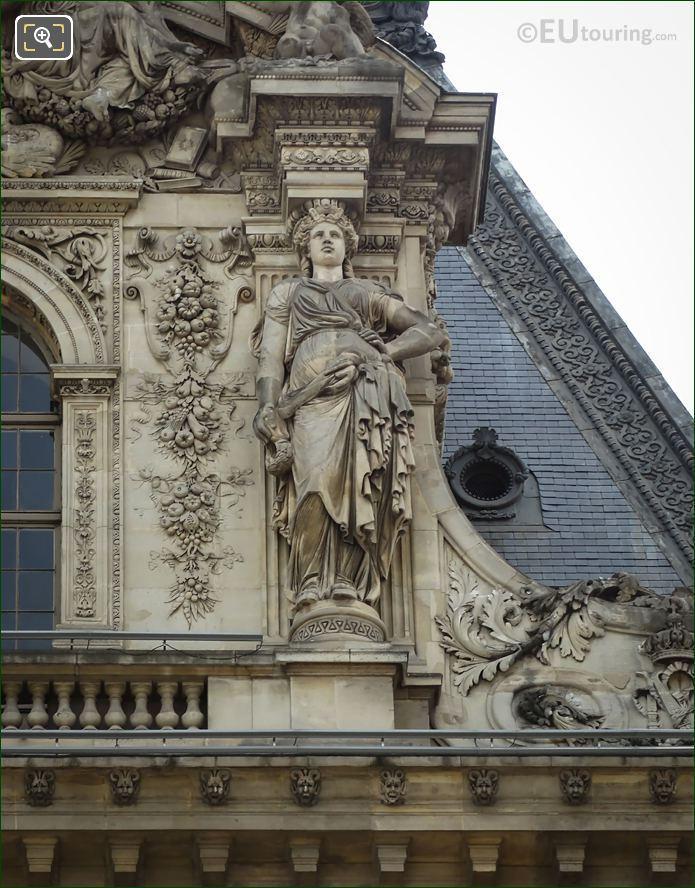 RHS Caryatid Sculpture West Facade Pavillon Mollien