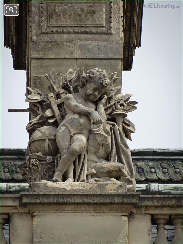 L'Etude Statue Aile Turgot