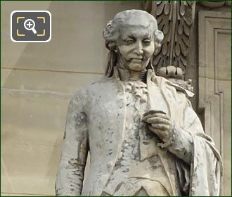 Anne-Robert-Jacques Turgot Statue By Pierre Travaux