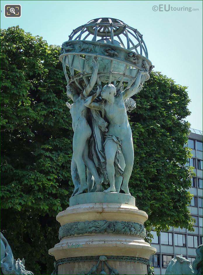 Female Statues Fontaine De l'Observatoire