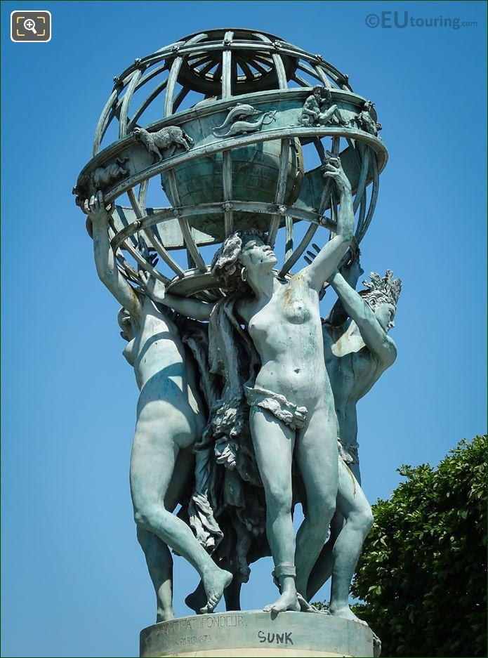 Fontaine De l'Observatoire Allegorical Statues