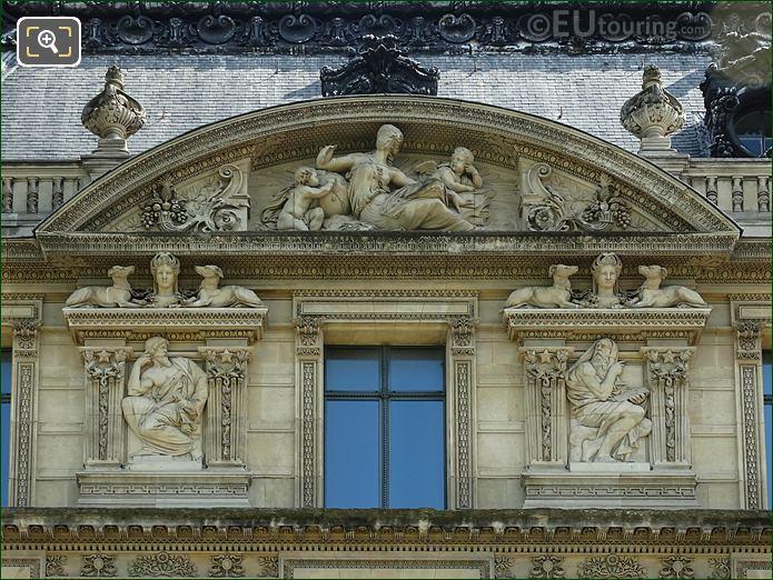 Aile Marsan Sculpture L'Astronomie Musee Louvre