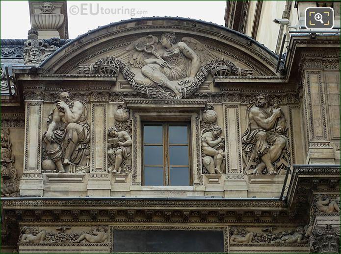 Science Sculpture Aile Lescot Musee Du Louvre