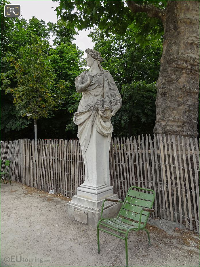 Salle Verte Sud-Ouest Border In Jardin Des Tuileries Looking East