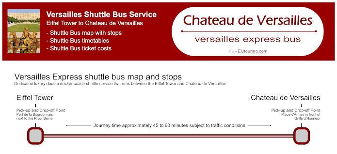 Paris Versailles Express Bus